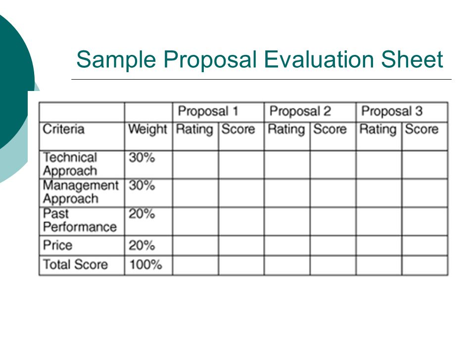 Sample Proposal Evaluation Sheet