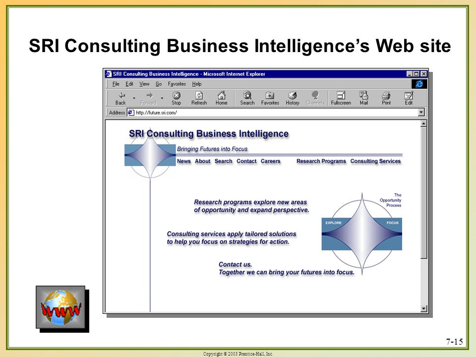 SRI Consulting Business Intelligence's Web site