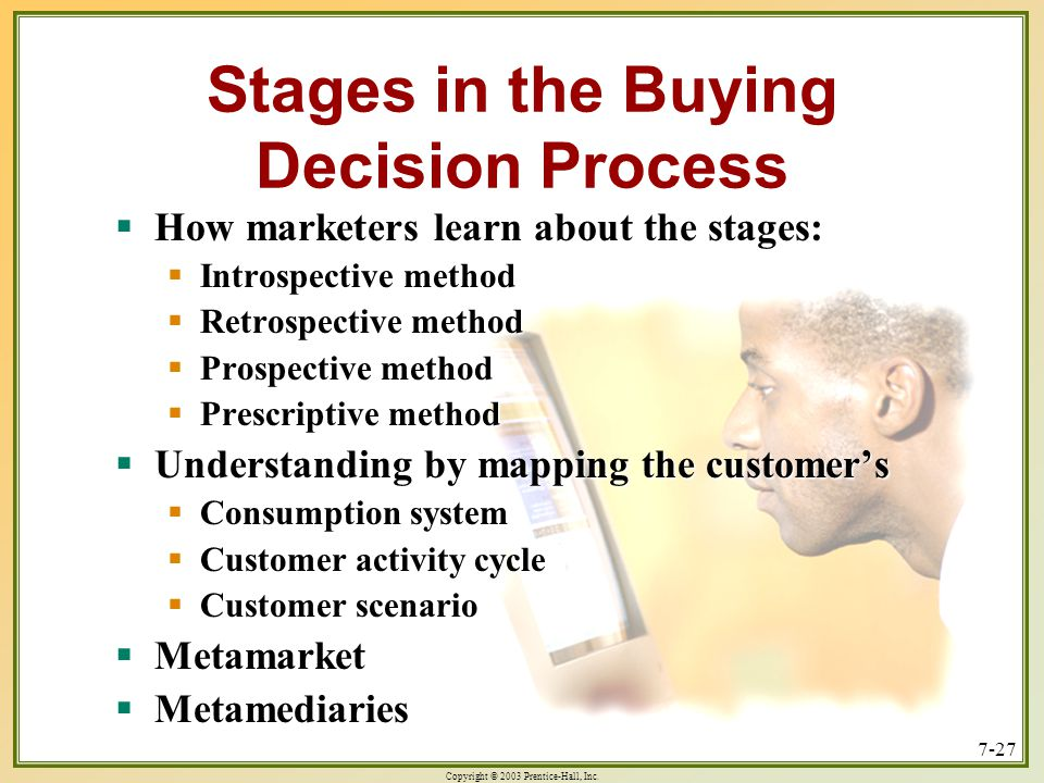 Stages in the Buying Decision Process