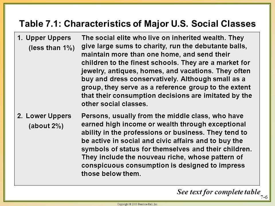 Table 7.1: Characteristics of Major U.S. Social Classes