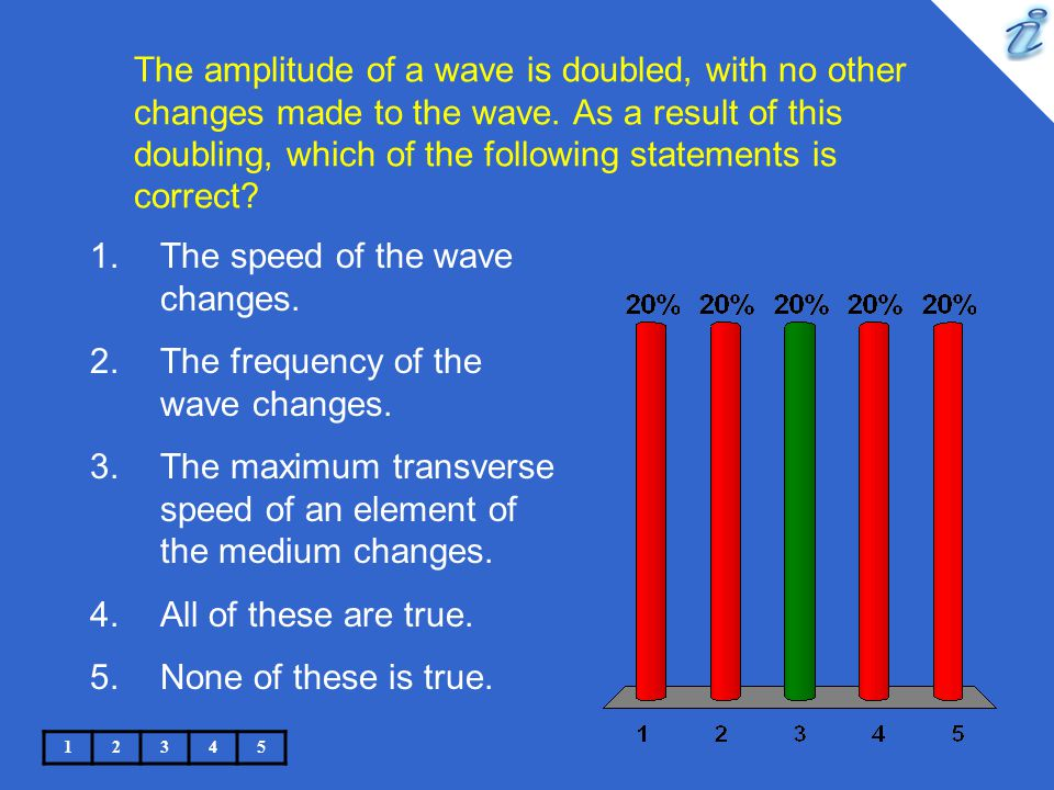The speed of the wave changes. The frequency of the wave changes.