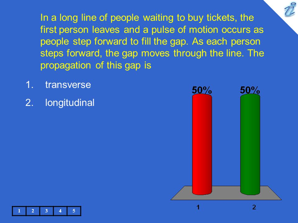 In a long line of people waiting to buy tickets, the first person leaves and a pulse of motion occurs as people step forward to fill the gap. As each person steps forward, the gap moves through the line. The propagation of this gap is
