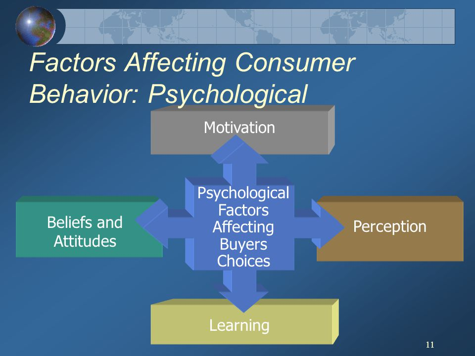 Factors Affecting Consumer Behavior: Psychological
