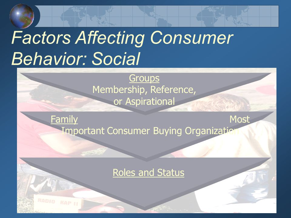 factors affecting the behavior of business Factors influencing individual behavior - learn individual and group behavior starting from introduction, individual behavior, factors influencing individual behavior, occupational personality types, myers-briggs types of indicator, big-five personality model, mars model of individual behavior, integrated individual behavior model, theory x and y, personality traits, learning and individual.