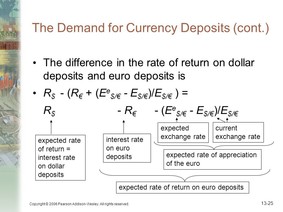 The Demand for Currency Deposits (cont.)