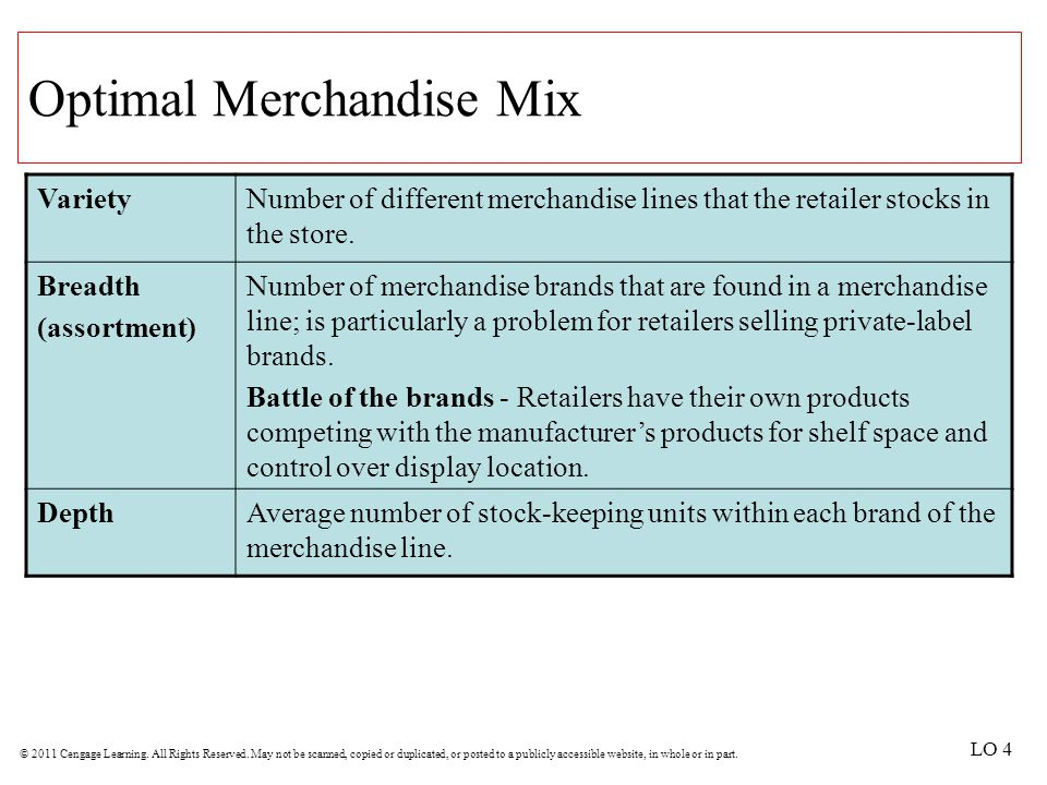 Optimal Merchandise Mix