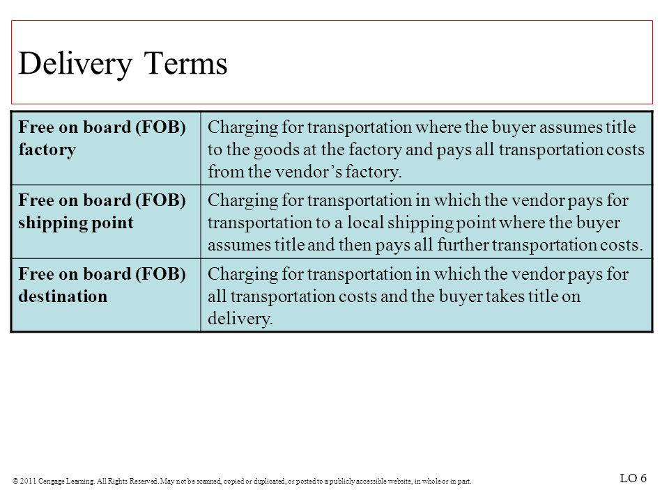 Delivery Terms Free on board (FOB) factory