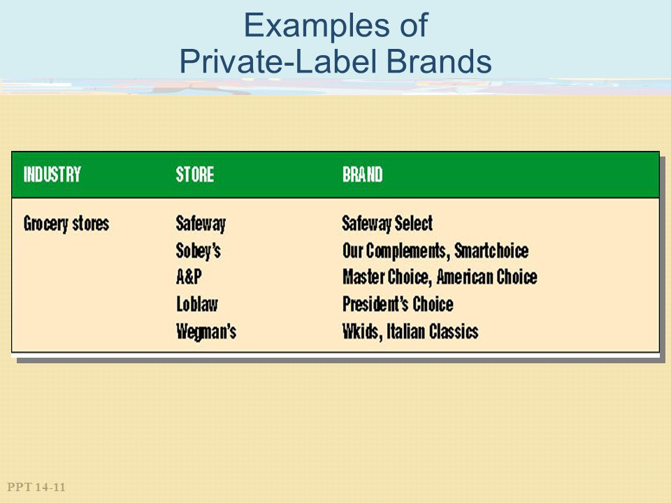 Examples of Private-Label Brands