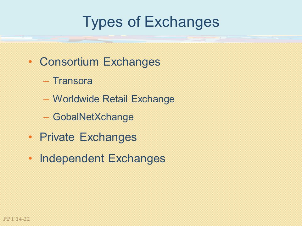 Types of Exchanges Consortium Exchanges Private Exchanges