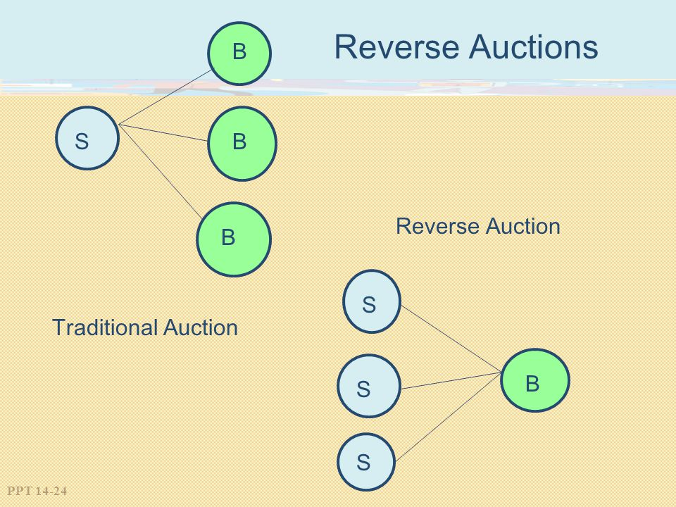 Reverse Auctions B S B Reverse Auction B S Traditional Auction B S S