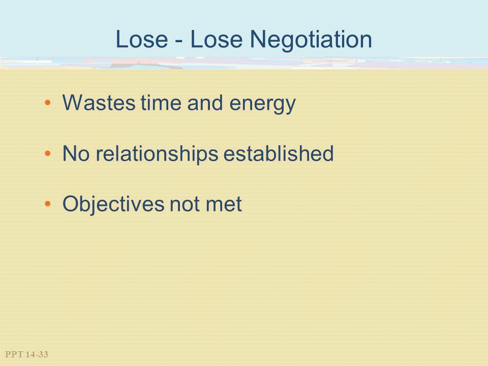 Lose - Lose Negotiation