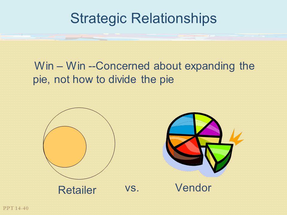 Strategic Relationships
