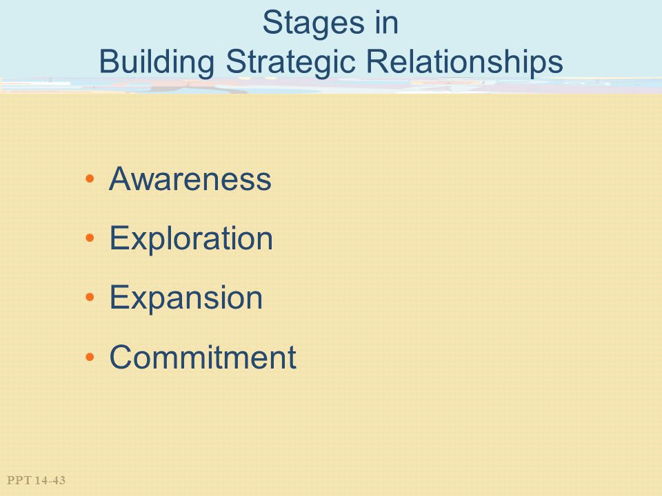 Stages in Building Strategic Relationships