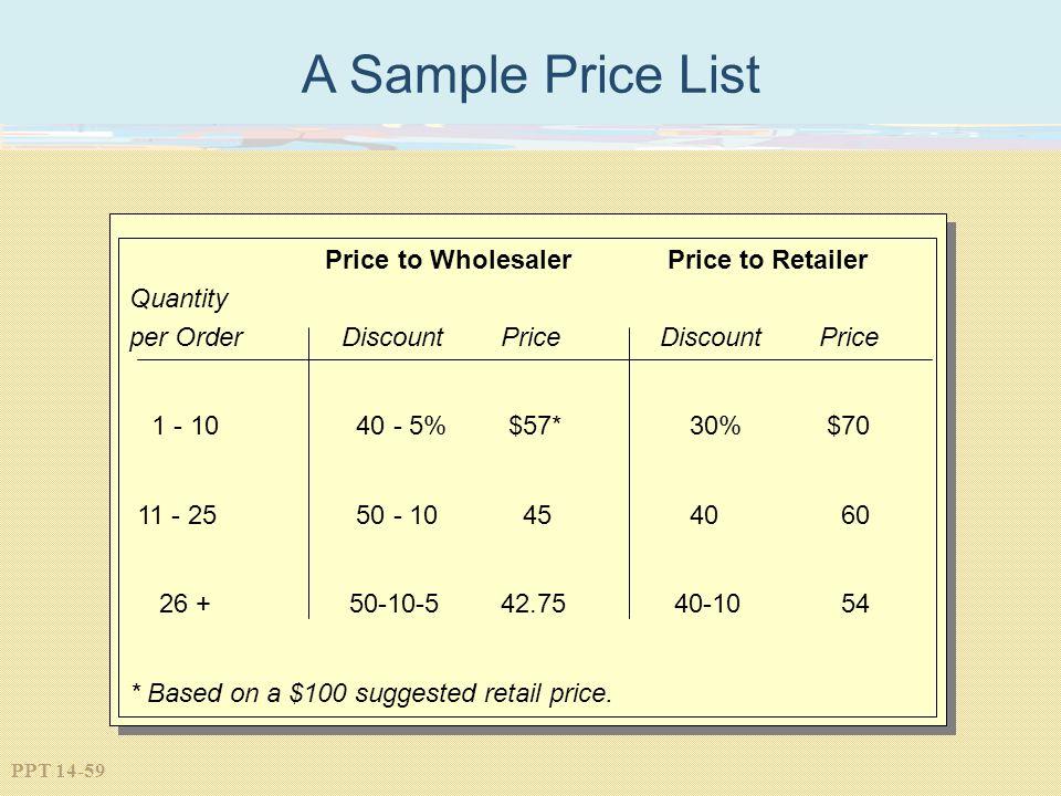 A Sample Price List Price to Wholesaler Price to Retailer Quantity