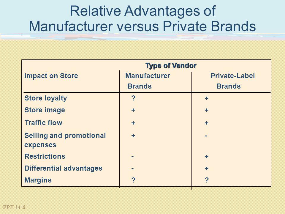 Relative Advantages of Manufacturer versus Private Brands