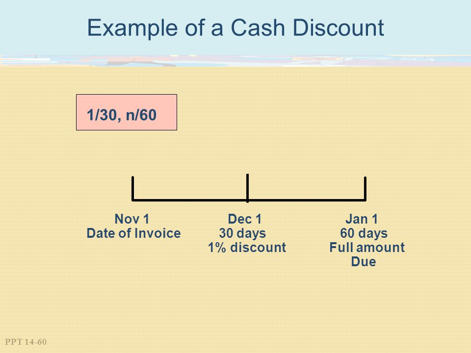 Example of a Cash Discount