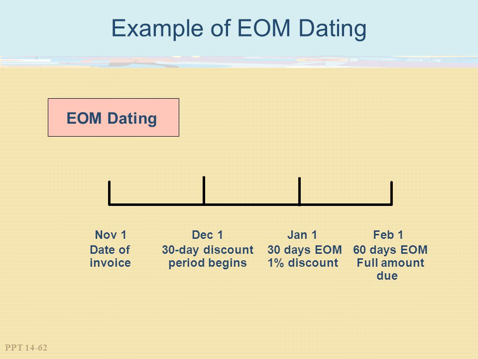 Write personal ad dating site examples