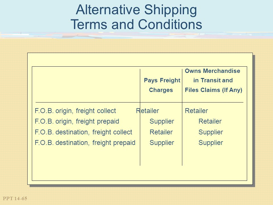 Alternative Shipping Terms and Conditions