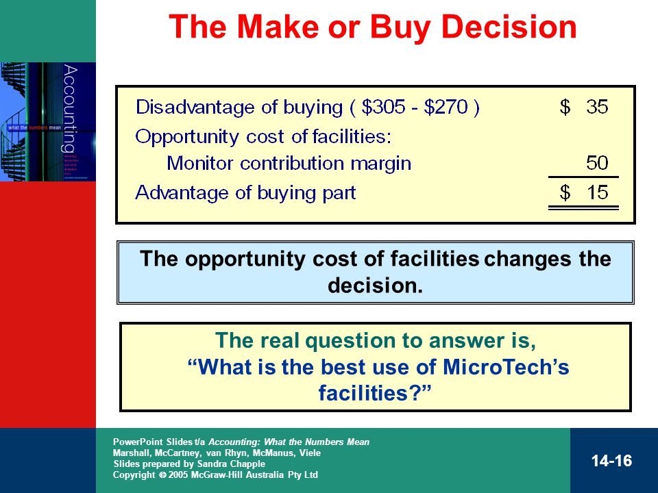 advantage of make or buy decision Are there emotional decision making advantages emotional decision making can also come with a number of negatives we make quick decisions without knowing why.