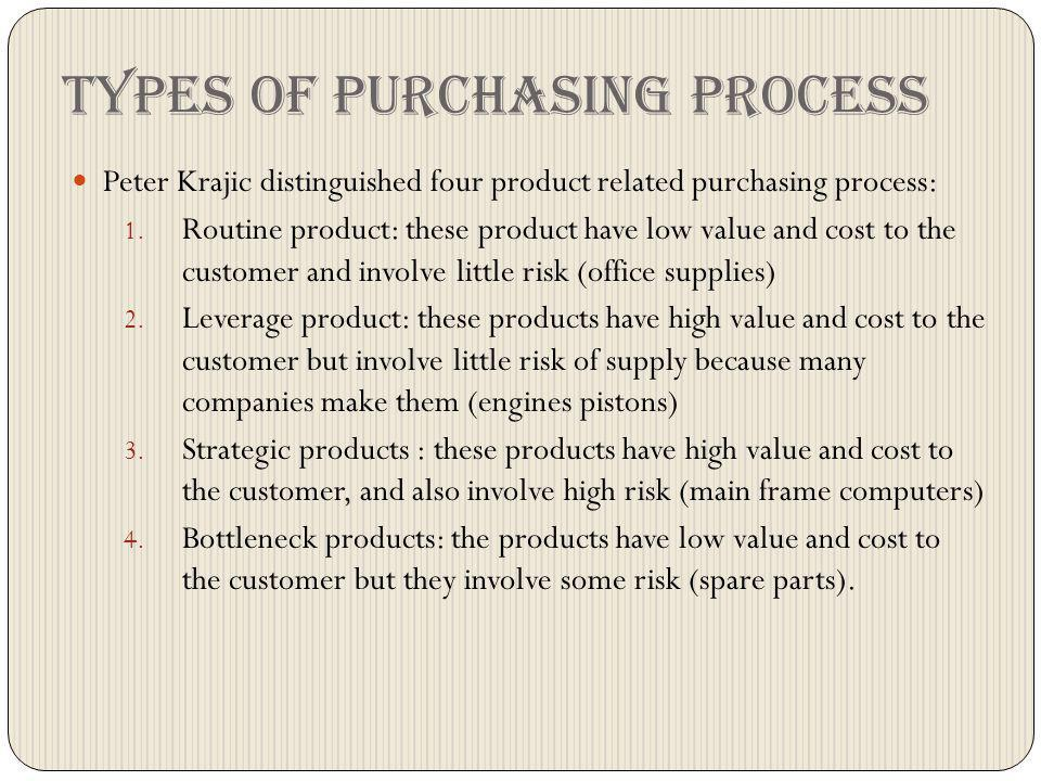 Types of Purchasing Process