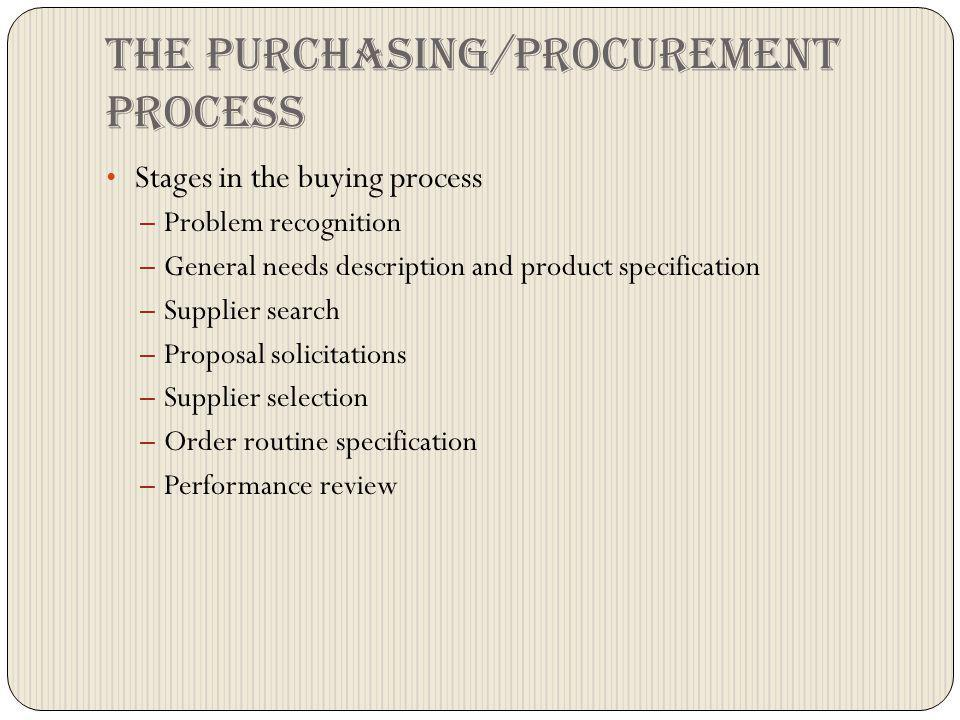 The purchasing/procurement process