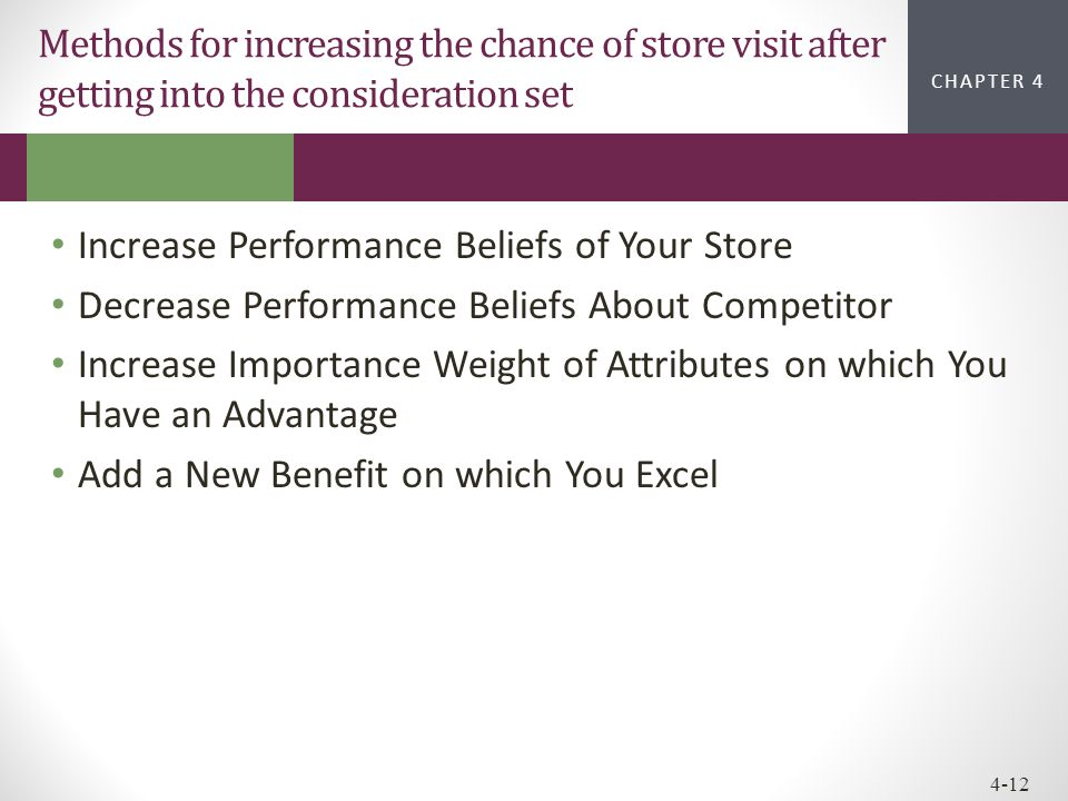 Methods for increasing the chance of store visit after getting into the consideration set