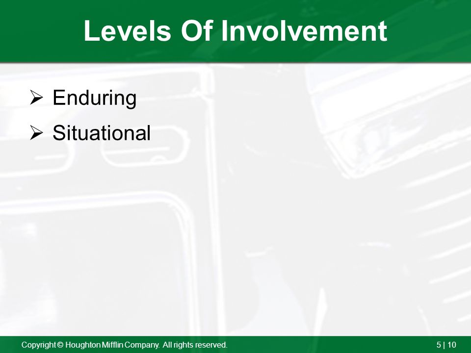 Levels Of Involvement Enduring Situational