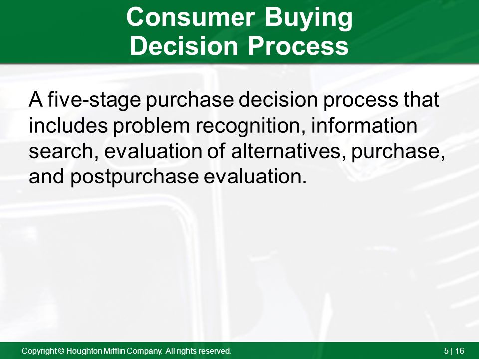 Consumer Buying Decision Process