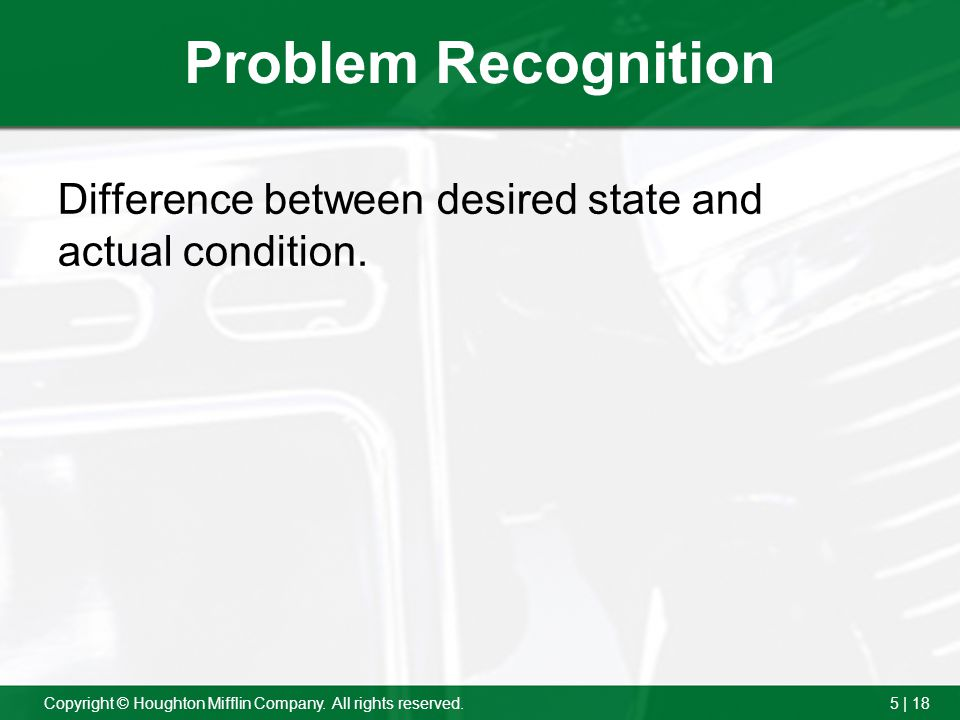 Problem Recognition Difference between desired state and actual condition.