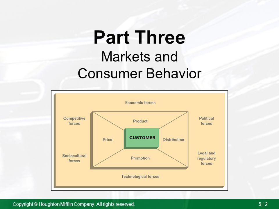 Part Three Markets and Consumer Behavior