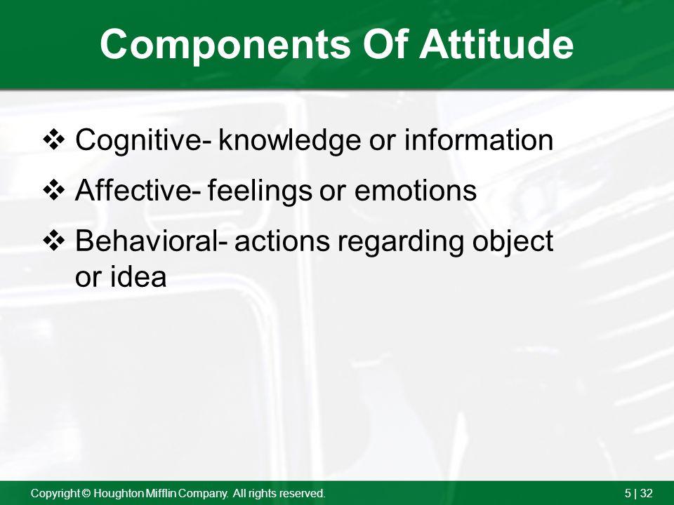 Components Of Attitude