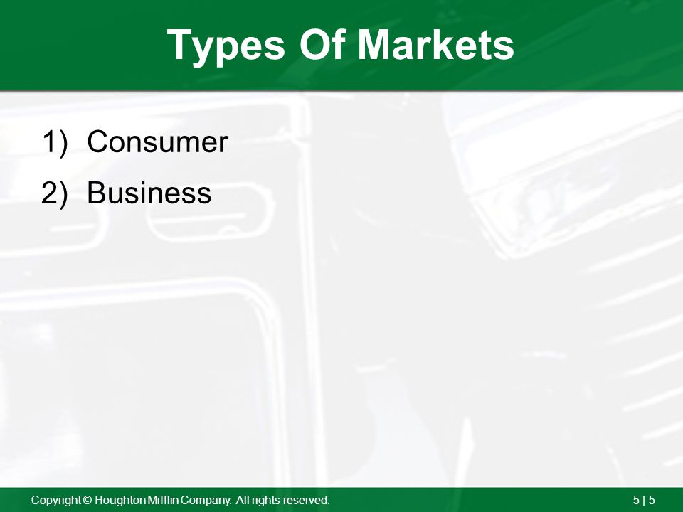 Types Of Markets Consumer Business