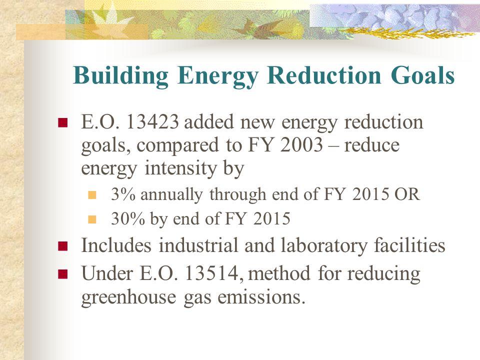 Building Energy Reduction Goals