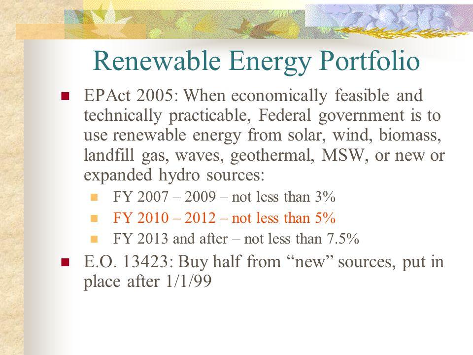 Renewable Energy Portfolio