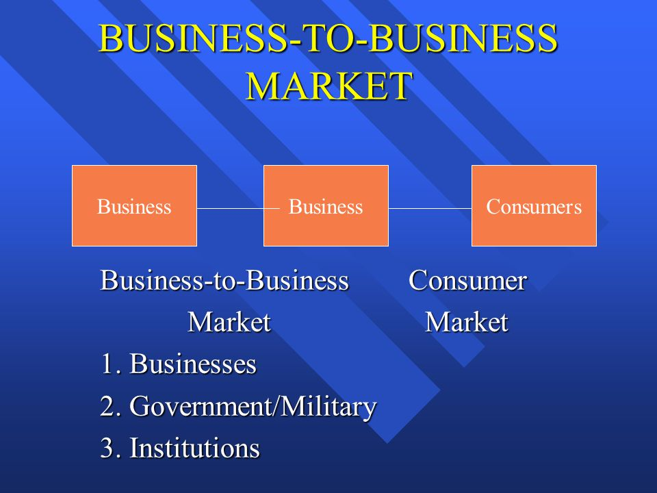 BUSINESS-TO-BUSINESS MARKET