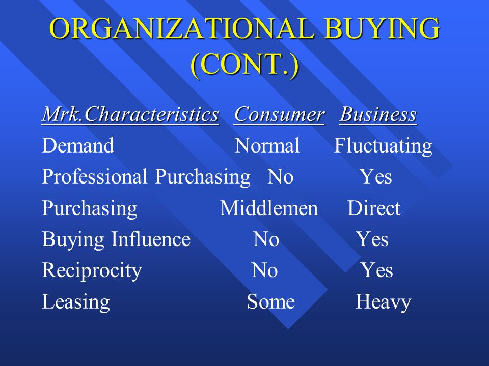 ORGANIZATIONAL BUYING (CONT.)