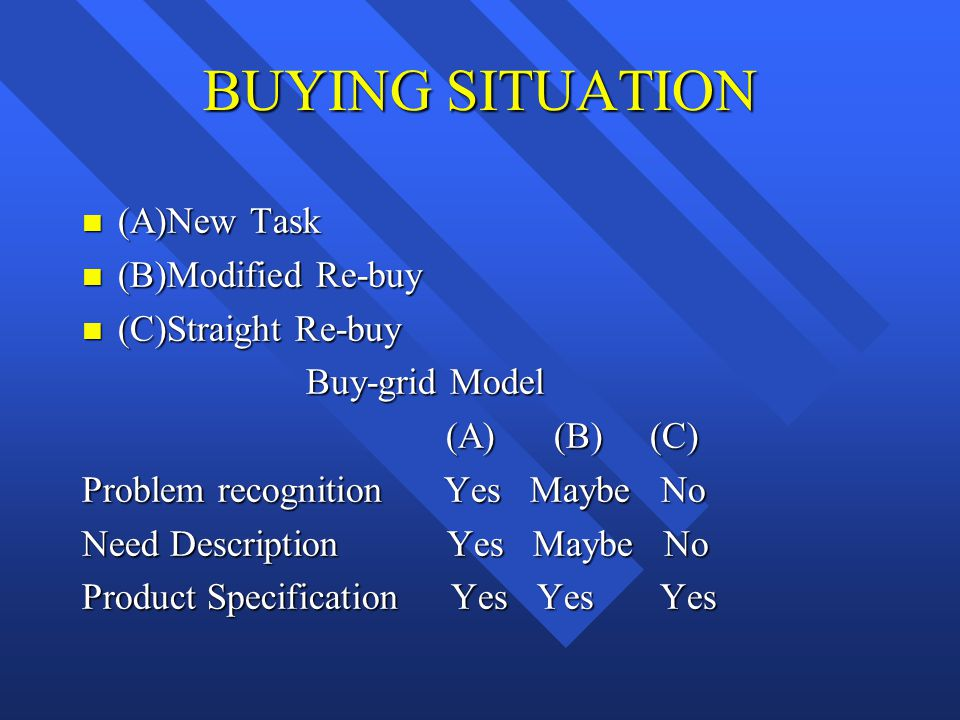 BUYING SITUATION (A)New Task (B)Modified Re-buy (C)Straight Re-buy