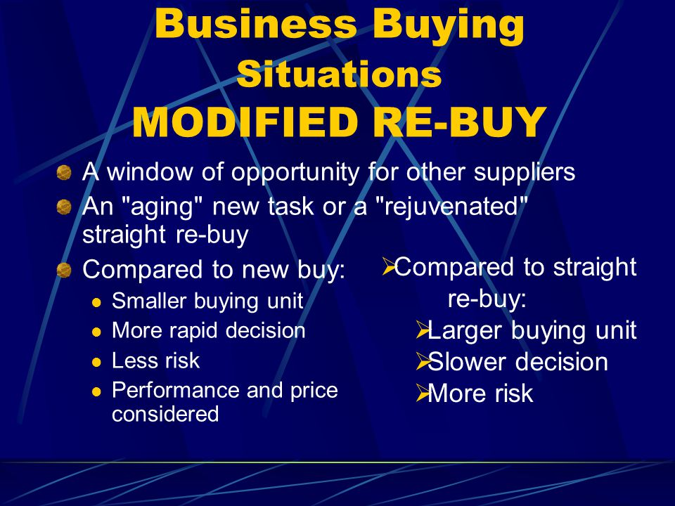 Business Buying Situations MODIFIED RE-BUY