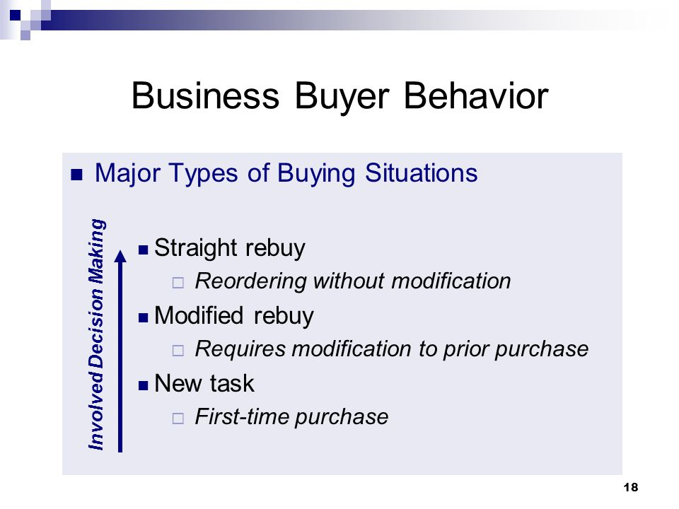 straight rebuy modified rebuy and new task purchase Description 1 the buying situation faced by organizational buyers 2 straight rebuy modified rebuy new task 3 situations 3 straight rebuy the purchasing party reorders supplies.