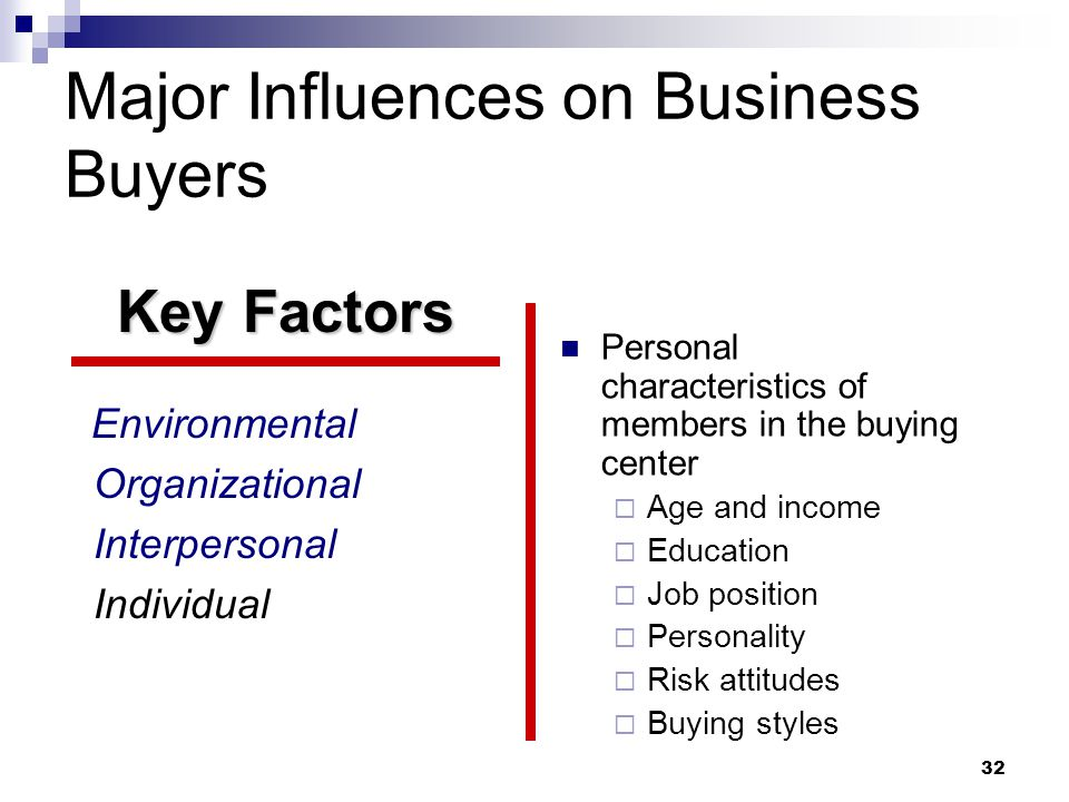 Major Influences on Business Buyers