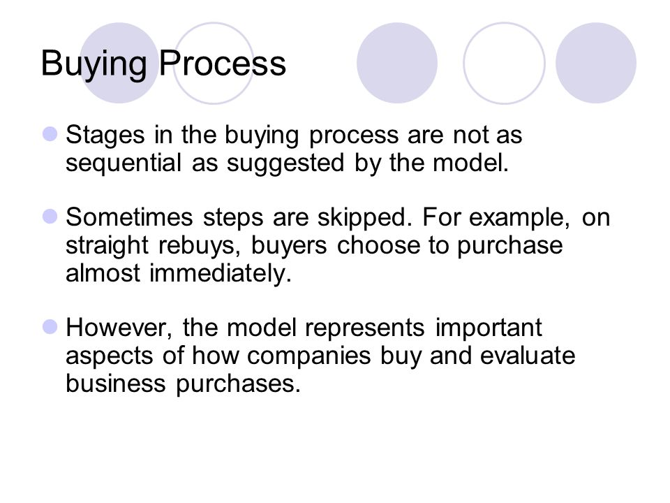 Buying Process Stages in the buying process are not as sequential as suggested by the model.