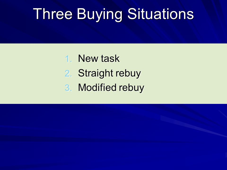 Three Buying Situations