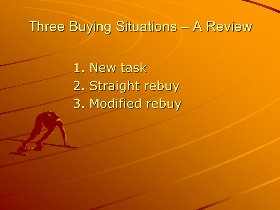 Three Buying Situations – A Review