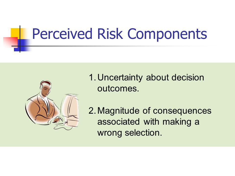 Perceived Risk Components