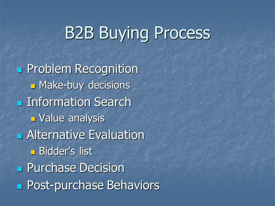 B2B Buying Process Problem Recognition Information Search