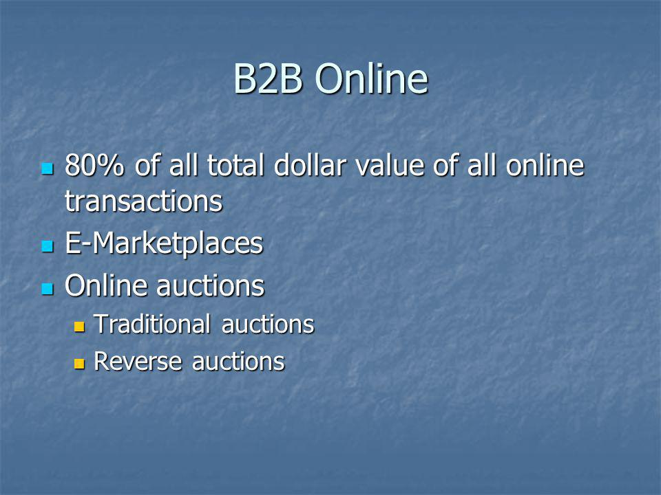 B2B Online 80% of all total dollar value of all online transactions