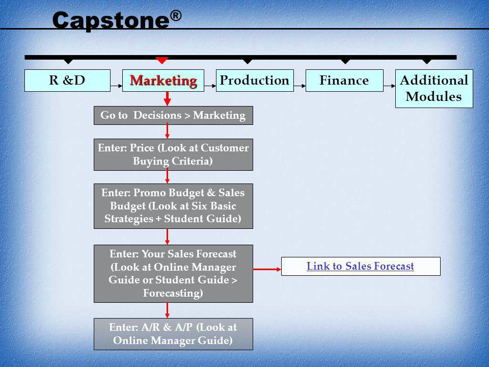 Capstone® R &D Marketing Production Finance Additional Modules