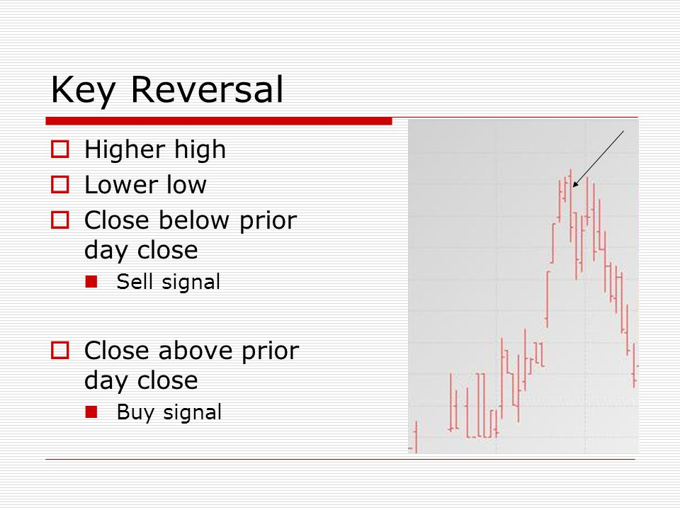 Key Reversal Higher high Lower low Close below prior day close