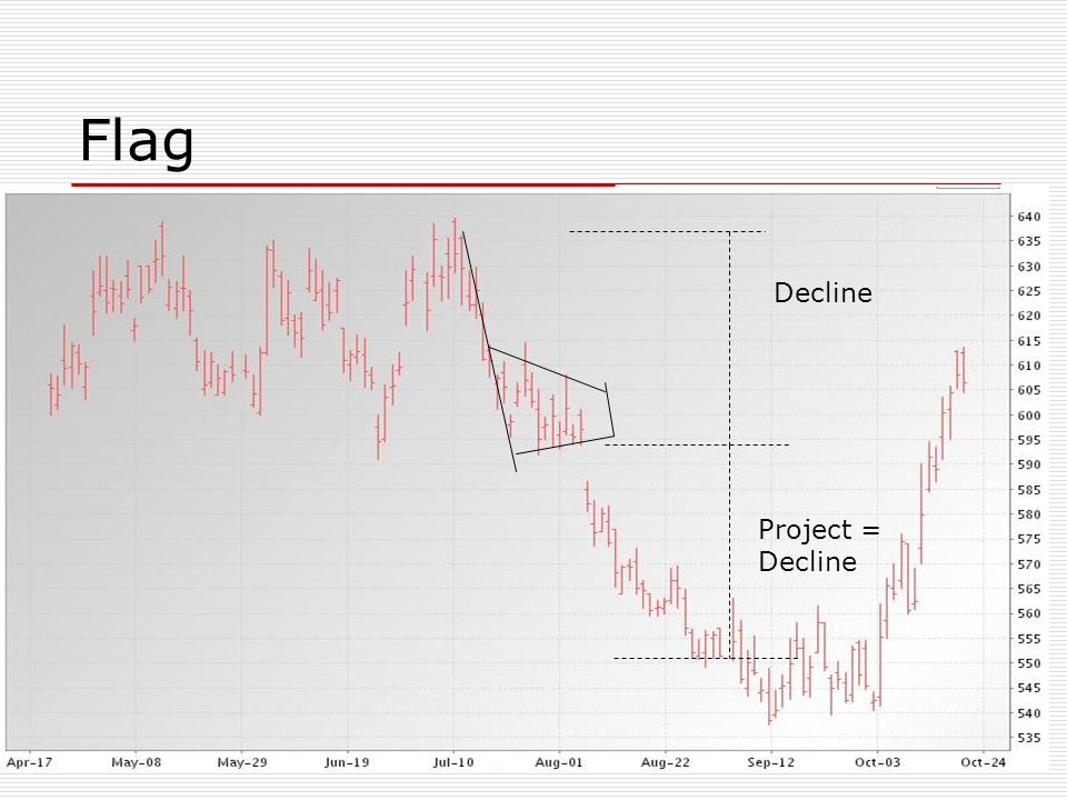 Flag Decline Project = Decline