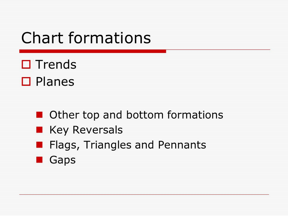 Chart formations Trends Planes Other top and bottom formations